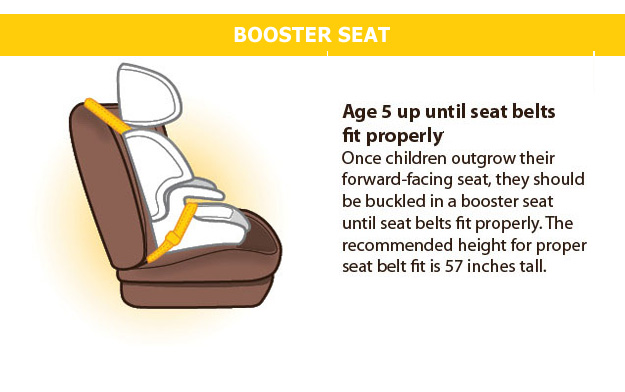 CDC booster seat